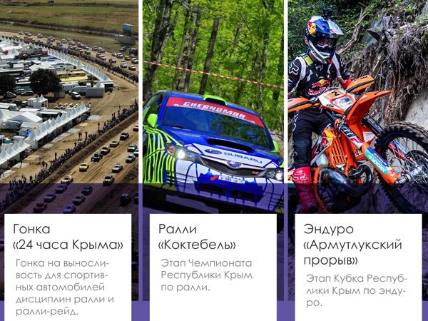 Фестиваль технических видов спорта «Крым 2021»