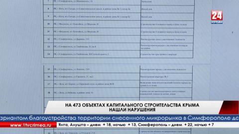 На 473 объектах капитального строительства Крыма нашли нарушения