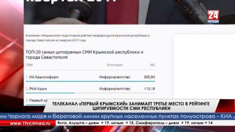 Телеканал «Первый крымский» занимает третье место в рейтинге цитируемости СМИ Республики