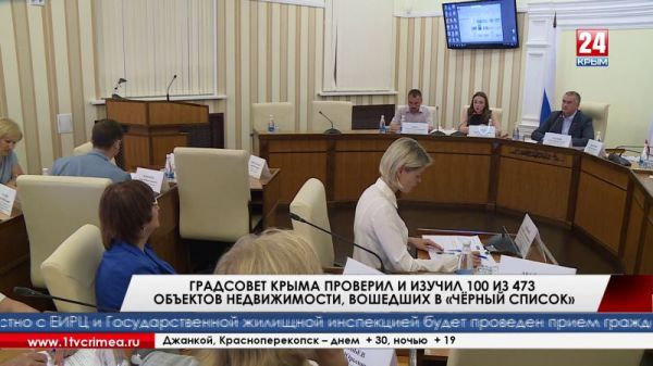 Градсовет Крыма проверил и изучил 100 из 473 объектов недвижимости, вошедших в «чёрный список»