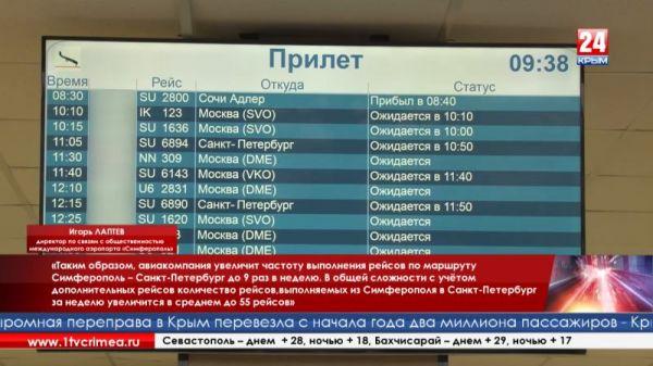 фазный расписание самолетов симферополь санкт-петербург вывозимого Каира стекла