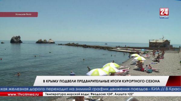 В Крыму подвели предварительные итоги курортного сезона