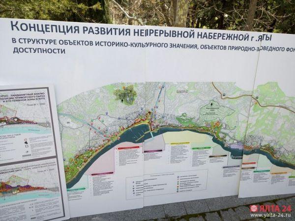 На набережной Ялты хотят построить две пятиэтажки