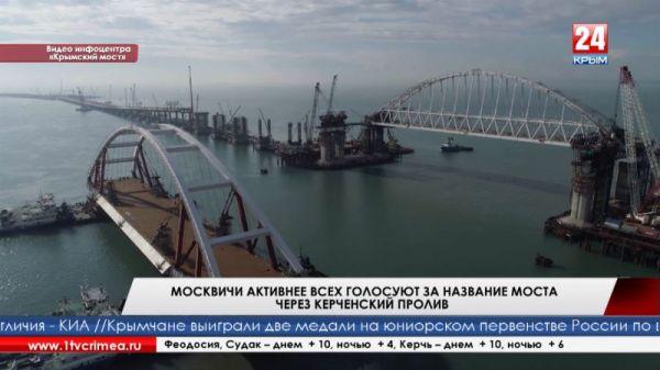 Москвичи активнее всех голосуют за название моста через Керченский пролив