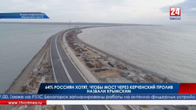 64% россиян хотят, чтобы мост через Керченский пролив назвали Крымским