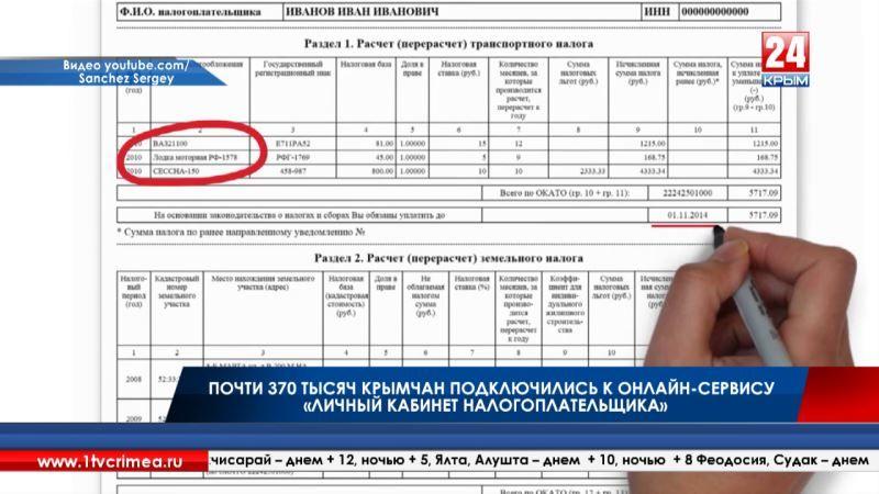 Почти 370 тысяч крымчан подключились к онлайн-сервису «Личный кабинет налогоплательщика»