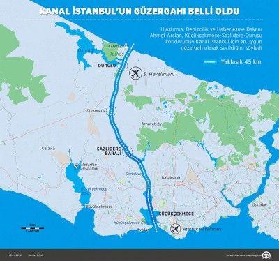 В 2018-ом Турция начнет строительство судоходного канала «Стамбул»