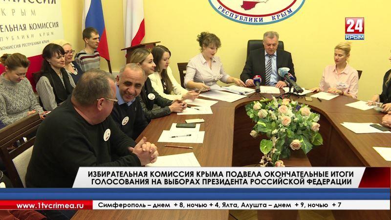 Избирательная комиссия Крыма подвела окончательные итоги голосования на выборах Президента Российской Федерации