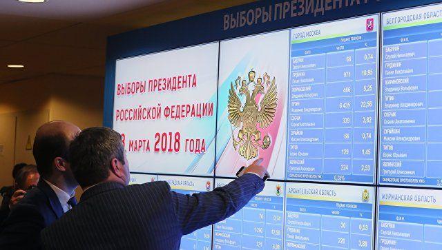 Выборы президента РФ: колоссальный отрыв Путина, высокая явка и минимум жалоб