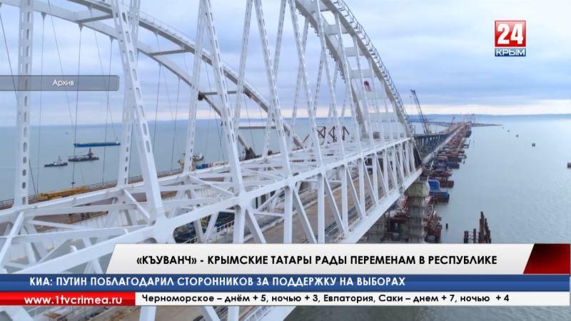 «Къуванч» - крымские татары рады переменам в Республике