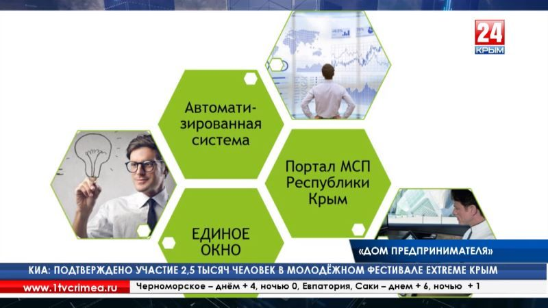 Все необходимые для бизнесмена организации в одном месте. «Дом предпринимателя» откроется в Симферополе в апреле