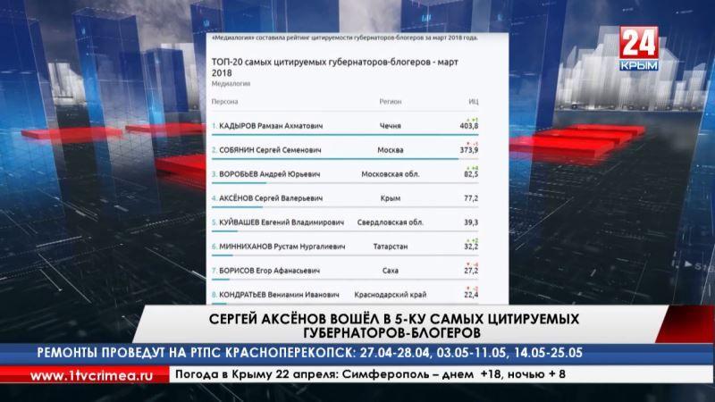 Сергей Аксёнов вошёл в пятерку самых цитируемых губернаторов-блогеров