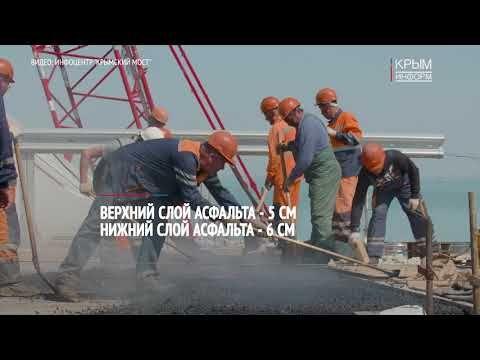 Шторма не остановят движение автомобилей по Крымскому мосту