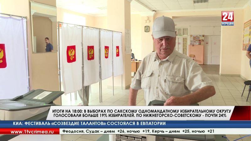 Итоги на 18:00: в выборах по Сакскому одномандатному избирательному округу голосовали больше 19% избирателей, а по Нижнегорско-Советскому почти 24%