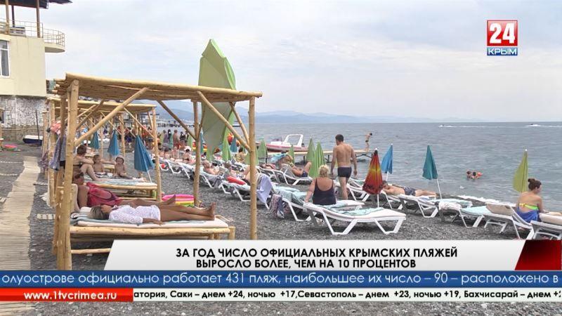 За год число крымских пляжей выросло более, чем на 10 %