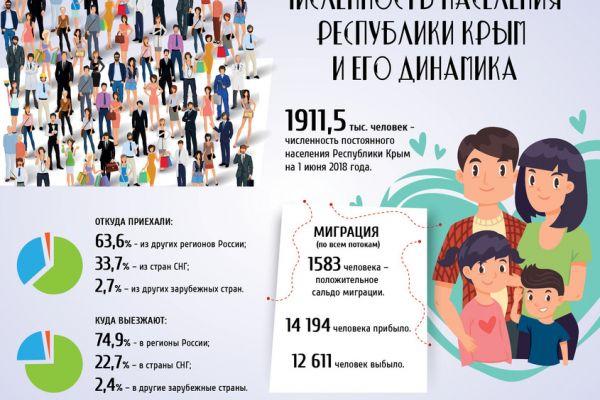 Крым оказался в эпицентре информационной войны