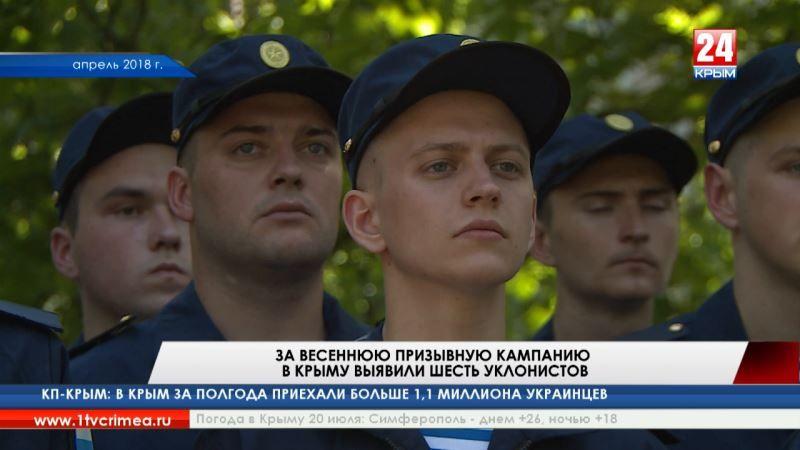 За весеннюю призывную кампанию в Крыму выявили шесть уклонистов