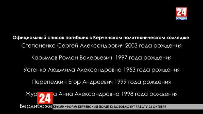 Двадцатой жертвой Влада Рослякова стала 17-летняя Вика Демчук. Она умерла в самолёте МЧС