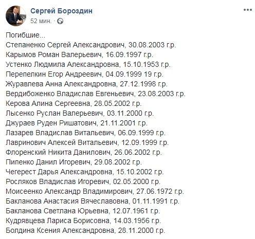 Poyavilsya Spisok Pogibshih V Kolledzhe Kerchi Lenta Novostej Kryma