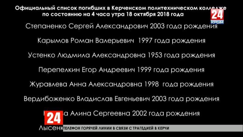 На официальном сайте правительства Крыма опубликован список жертв керченского стрелка