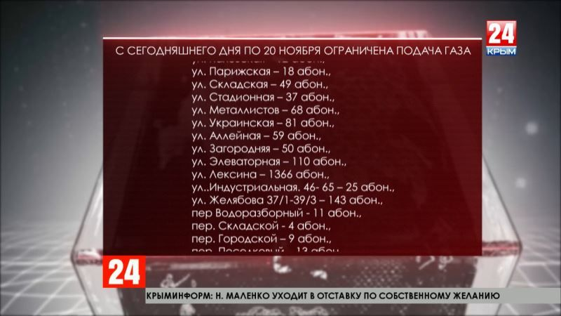С 14 по 20 ноября на нескольких улицах Симферополя ограничена подача газа