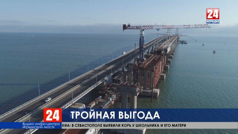 Министр транспорта России: «Более 6 миллиардов рублей сэкономили водители, проехав по Крымскому мосту»