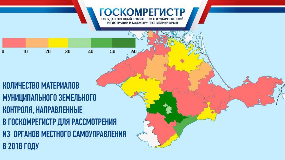 Александр Костюк: в 8 муниципальных образованиях Крыма необходимо усилить работу по контролю за соблюдением норм земельного законодательства