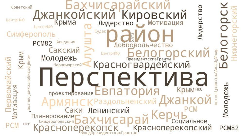 В крымской столице пройдет молодежный форум «Перспектива»