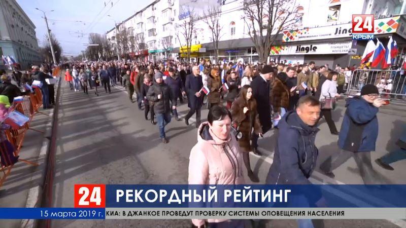 Рекордный рейтинг. В дни праздничного марафона телеканал «Крым 24» обошёл федеральные каналы. Как это было?