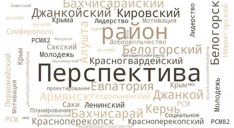 Молодежный форум «Перспектива»