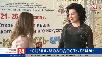 «Сцена-Молодость-Крым». В Республике стартовал I Открытый фестиваль студенческого театрального искусства