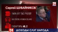 Доходы слуг народа. Сколько зарабатывают депутаты Госсовета Крыма?