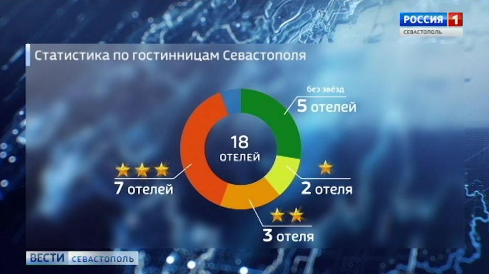 Ни один отель в Севастополе не смог стать пятизвездочным