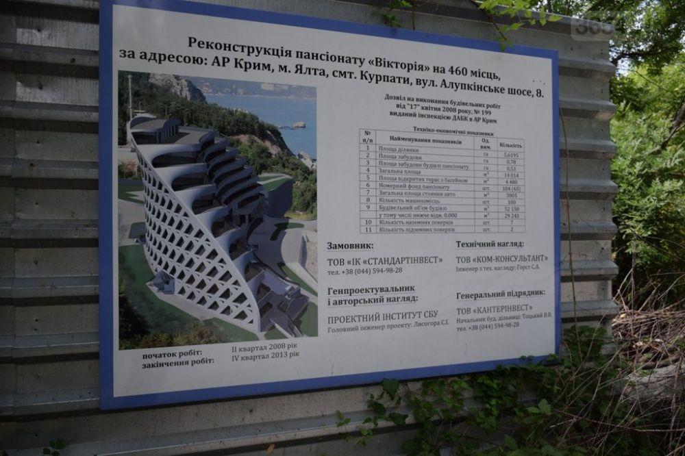 Администрация Ялты - против перекрывшего моря забора в посёлке Курпаты