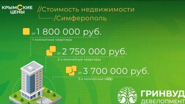 Крымские цены. Курсы валют, продукты, бензин и недвижимость (21.10.2019)