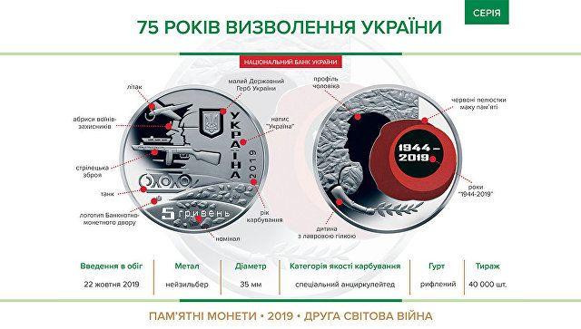 """На монете """"75 лет освобождения Украины"""" изобразили бойца УПА*"""