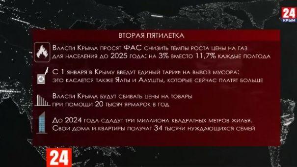 Главные тезисы доклада главы Крыма о планах работы правительства на ближайшие 5 лет