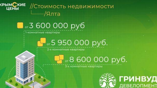 Крымские цены. Курсы валют, продукты, бензин и недвижимость (23.10.2019)