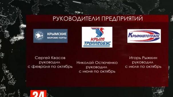 Аксёнов отправил в отставку директоров трёх предприятий Крыма