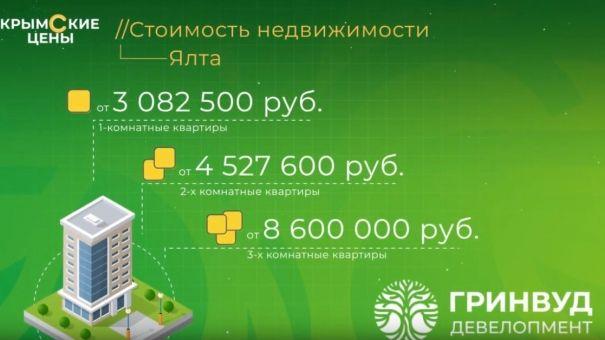 Крымские цены. Курсы валют, продукты, бензин и недвижимость (13.11.2019)