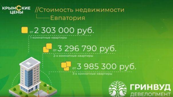 Крымские цены. Курсы валют, продукты, бензин и недвижимость (14.11.2019)