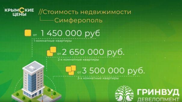 Крымские цены. Курсы валют, продукты, бензин и недвижимость (15.11.2019)