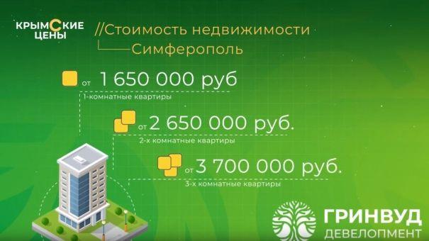 Крымские цены. Курсы валют, продукты, бензин и недвижимость (18.11.2019)