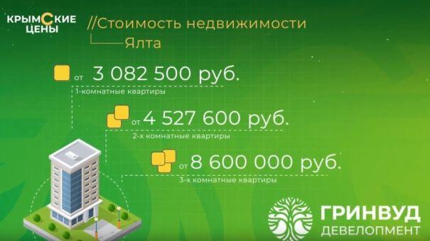 Крымские цены. Курсы валют, продукты, бензин и недвижимость (20.11.2019)