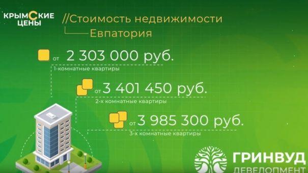 Крымские цены. Курсы валют, продукты, бензин и недвижимость (21.11.2019)