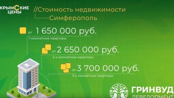 Крымские цены. Курсы валют, продукты, бензин и недвижимость (22.11.2019)