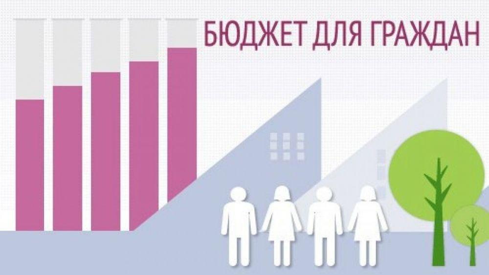 Завершение реализации социально значимого проекта «Интерактивный бюджет для граждан»