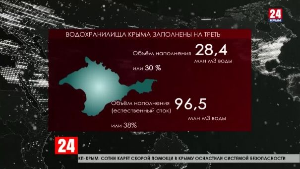 Воды в водохранилищах Крыма хватит для жителей полуострова