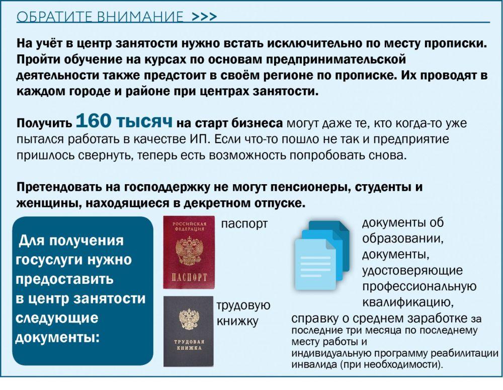 Как получить 160 тысяч рублей от государства на собственное дело