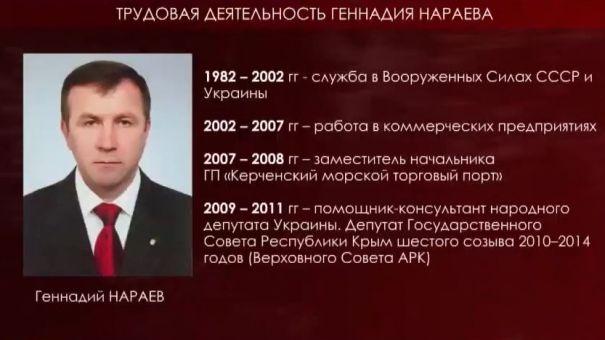 Аксёнов назначил Нараева на пост министра экологии и природных ресурсов Крыма